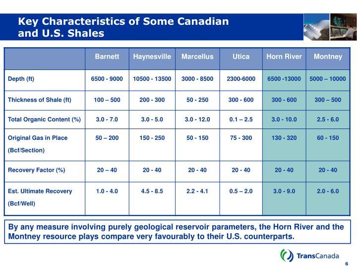Key Characteristics of Some Canadian