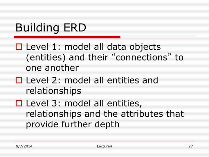 Building ERD