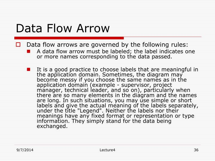 Data Flow Arrow