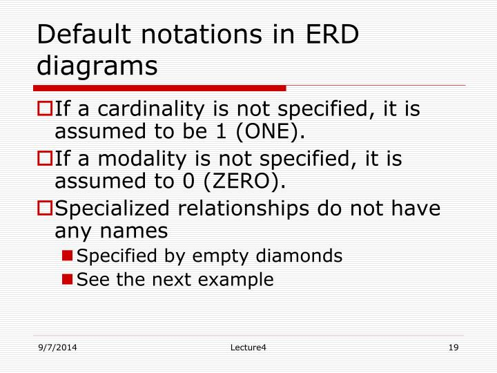 Default notations in ERD diagrams