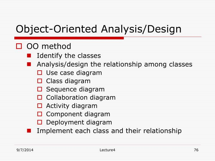 Object-Oriented Analysis/Design