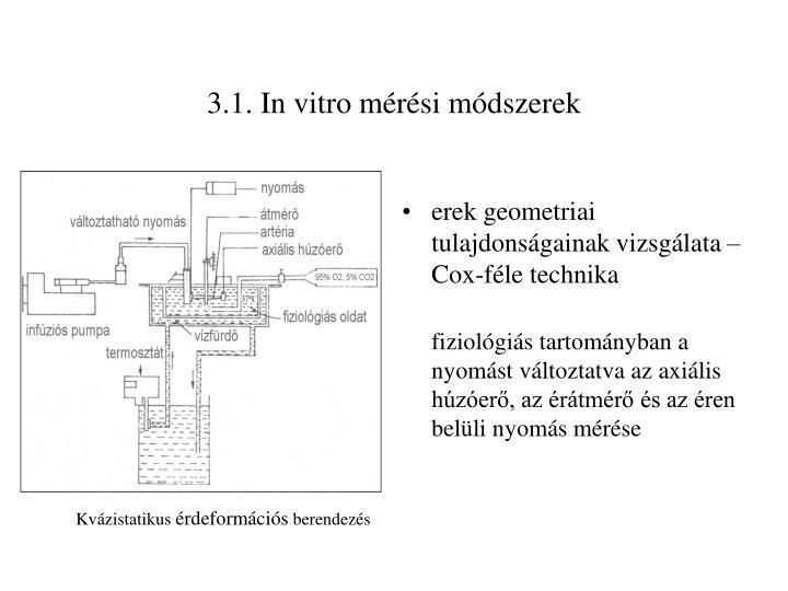 3.1. In vitro mérési módszerek