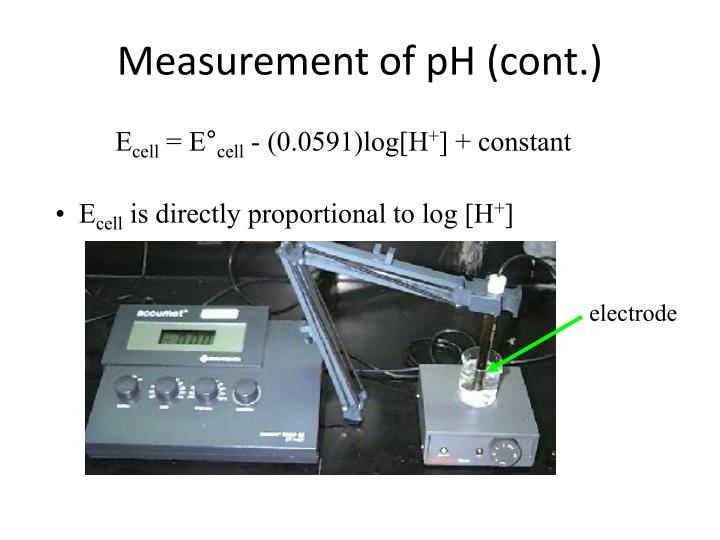 Measurement of pH (cont.)