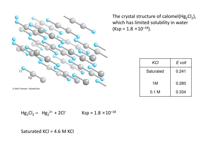 The crystal structure of calomel(Hg