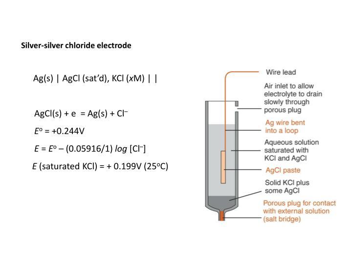 Silver-silver chloride electrode