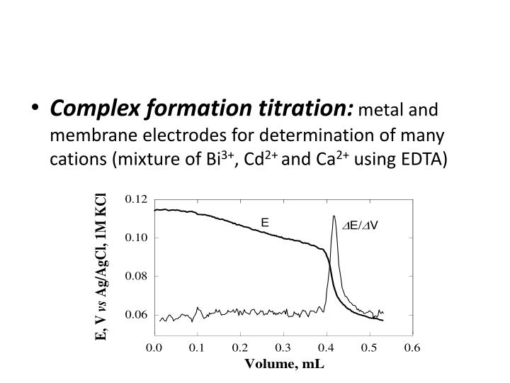 Complex formation titration: