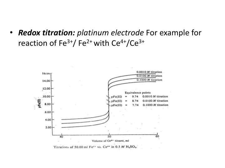 Redox titration: