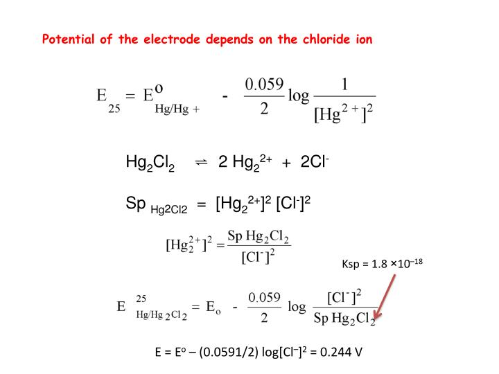 Potential of the electrode depends on the chloride ion
