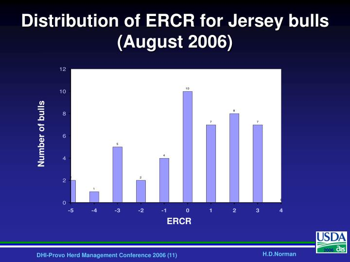 Distribution of ERCR for Jersey bulls (August 2006)