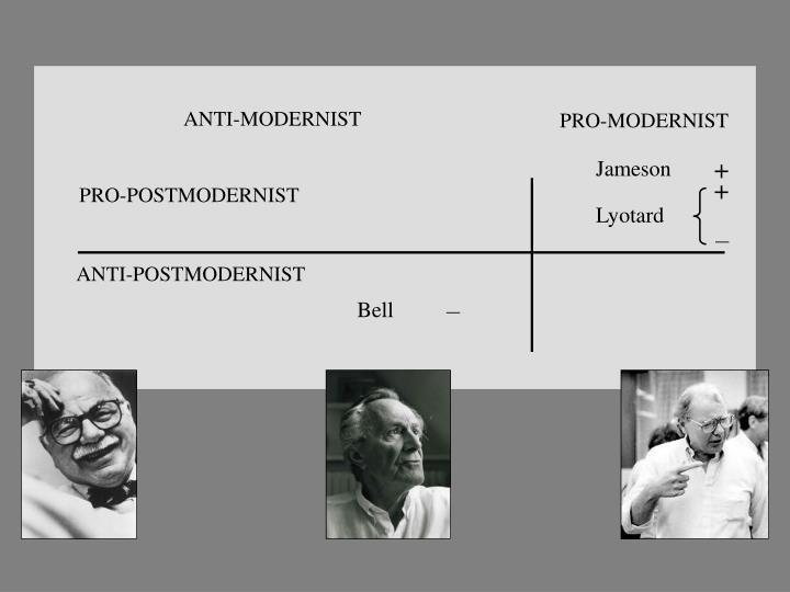 ANTI-MODERNIST