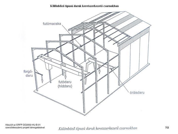 Készült az ERFP-DD2002-HU-B-01 szerződésszámú projekt támogatásával