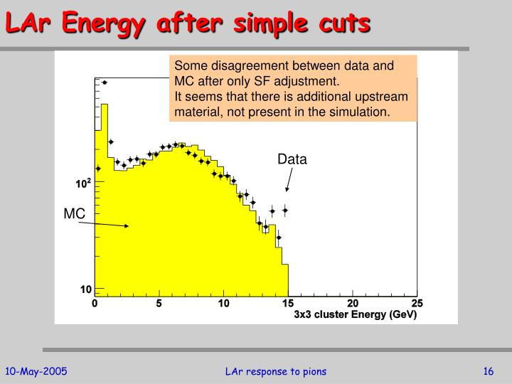 LAr Energy after simple cuts