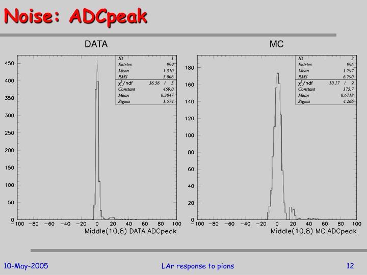 Noise: ADCpeak