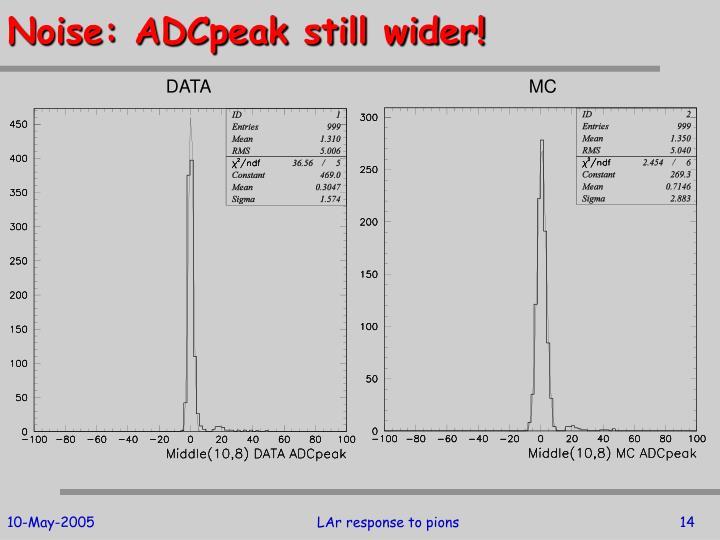 Noise: ADCpeak still wider!