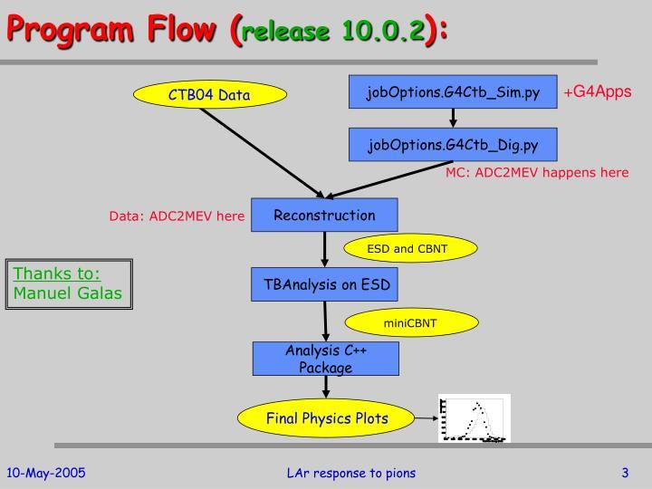 Program Flow (