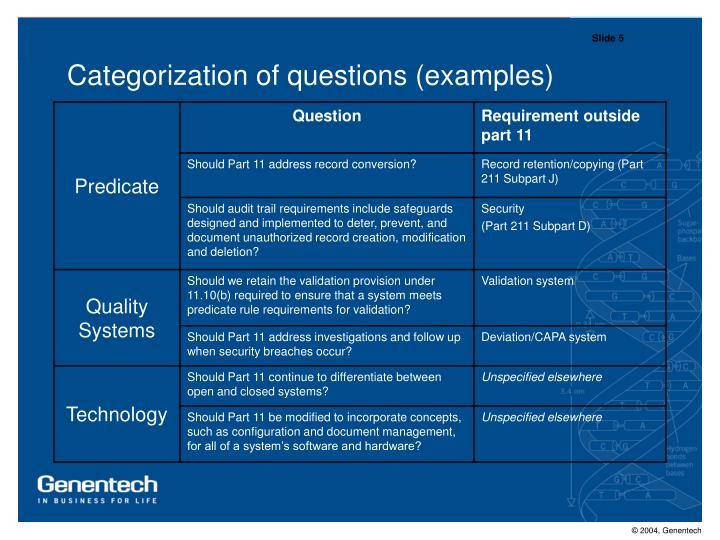 Categorization of questions (examples)