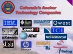 colorado s anchor technology companies