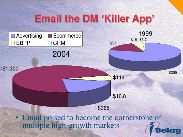 Email the DM 'Killer App'