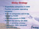 ibelay strategy