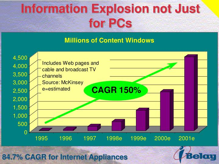 Information Explosion not Just for PCs