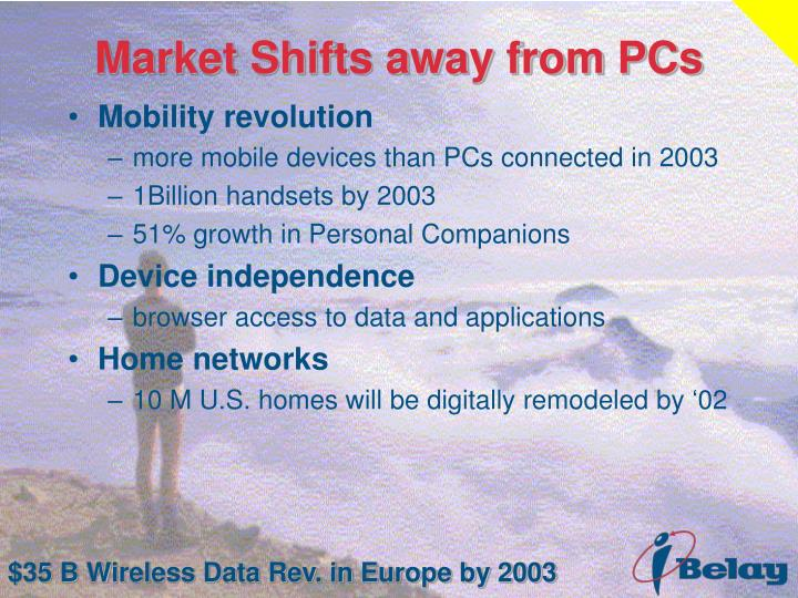 Market Shifts away from PCs