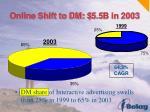 online shift to dm 5 5b in 2003