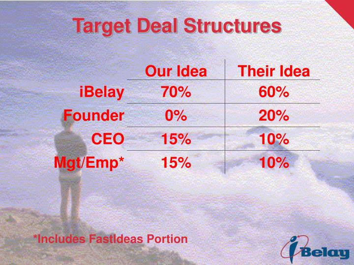 Target Deal Structures