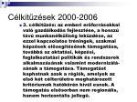 c lkit z sek 2000 20062
