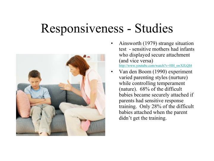 Responsiveness - Studies