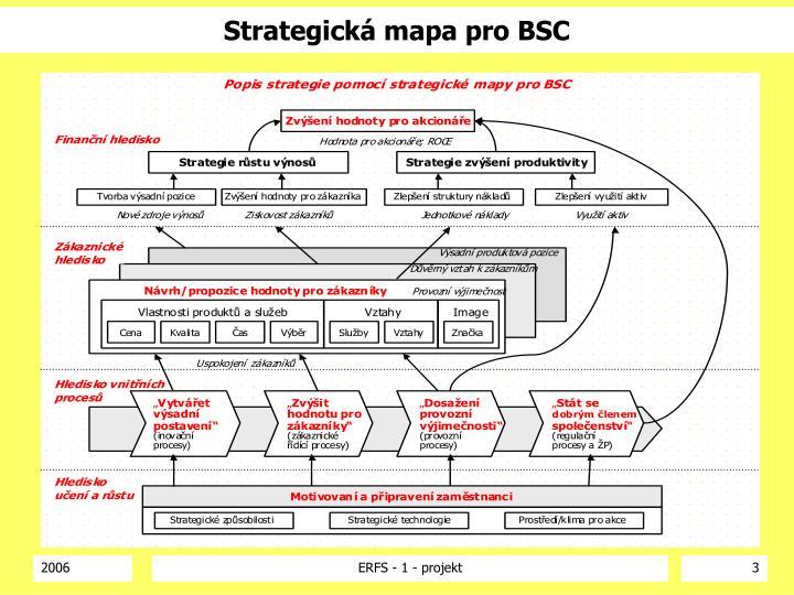 Strategická mapa pro BSC