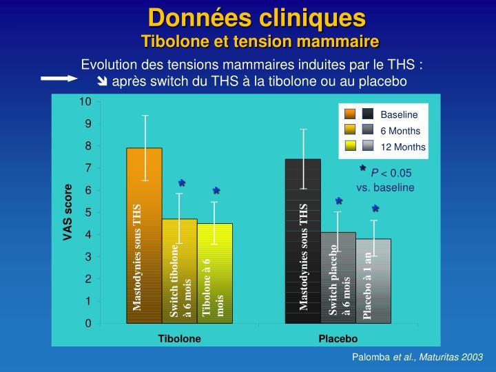 PPT - Association Française pour l'Etude de la Ménopause
