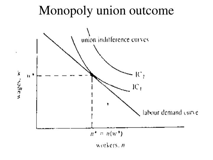 Monopoly union outcome