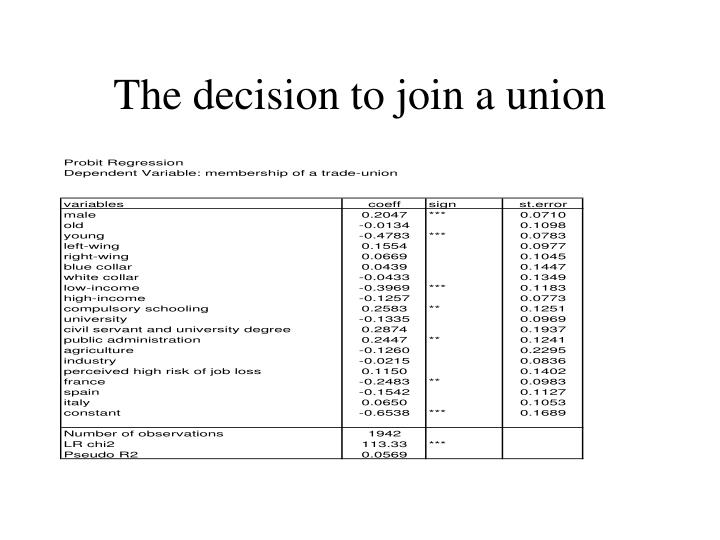 The decision to join a union