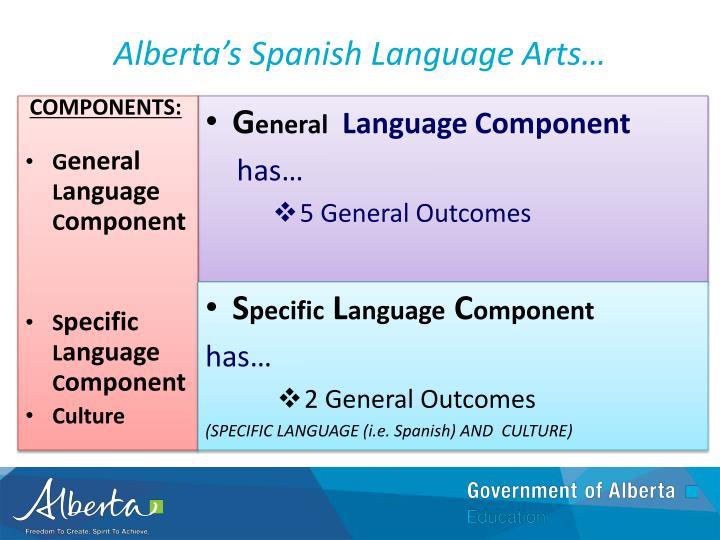 Alberta's Spanish Language Arts…