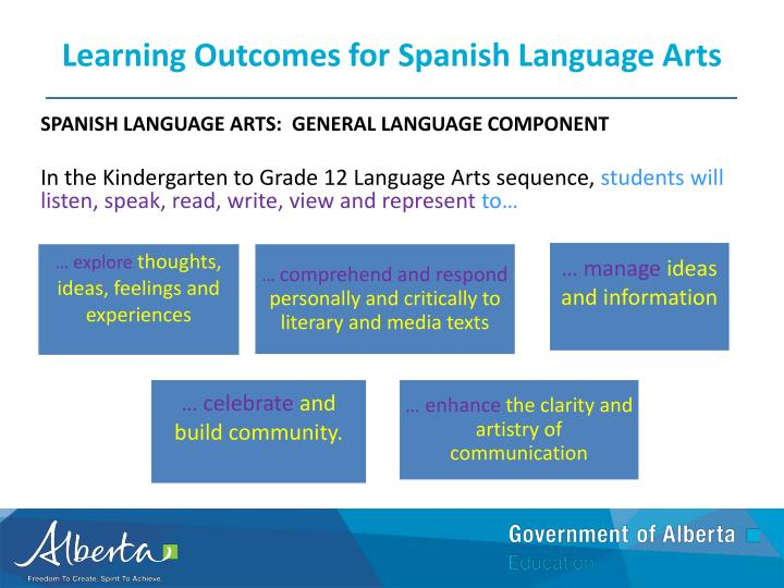 Learning Outcomes for Spanish Language Arts