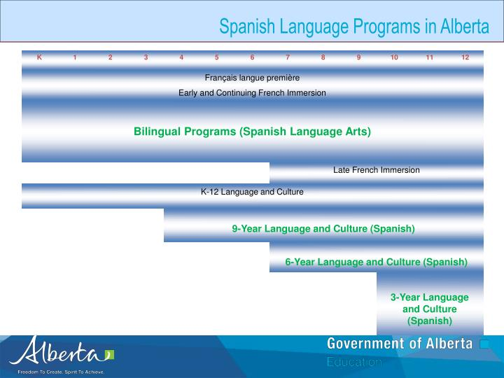 Spanish Language Programs in Alberta