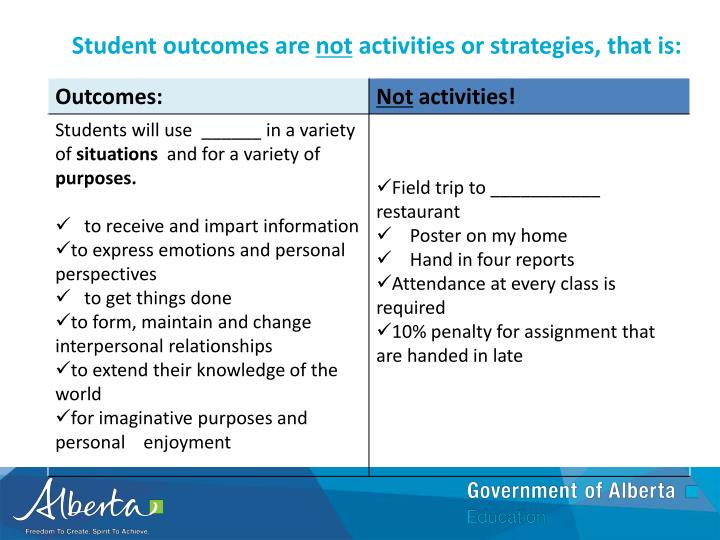 Student outcomes are