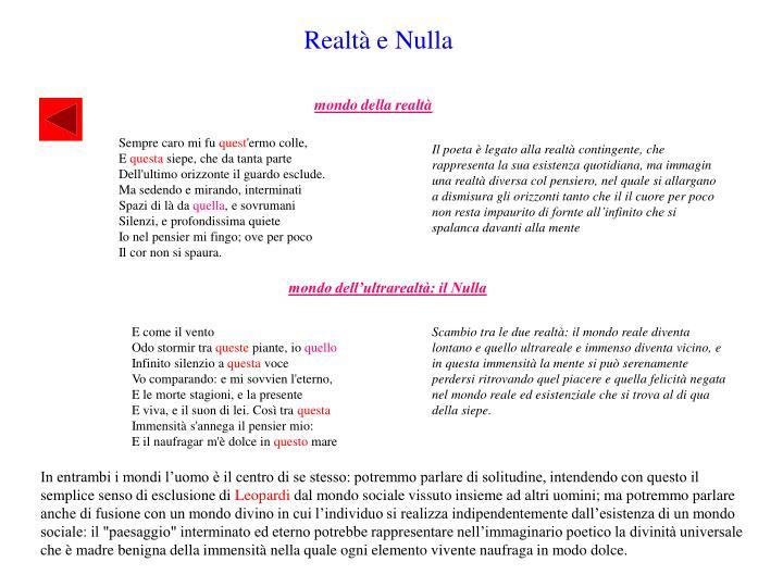 Realtà e Nulla