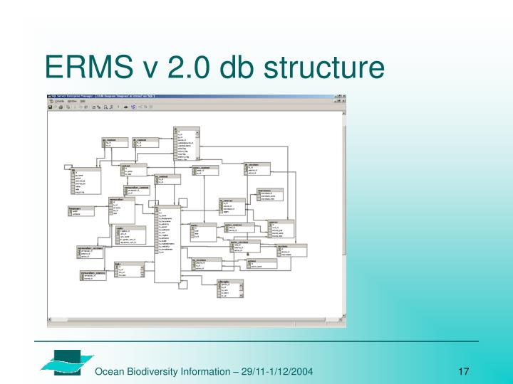 ERMS v 2.0 db structure