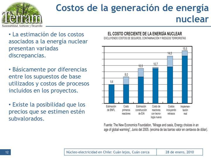 Costos de la generación de energía nuclear