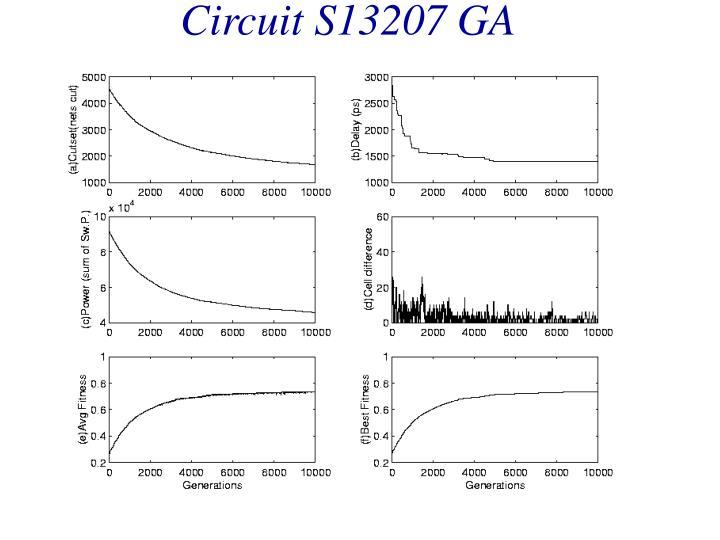 Circuit S13207 GA
