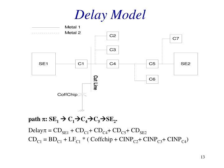 Delay Model
