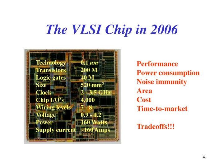 The VLSI Chip in 2006