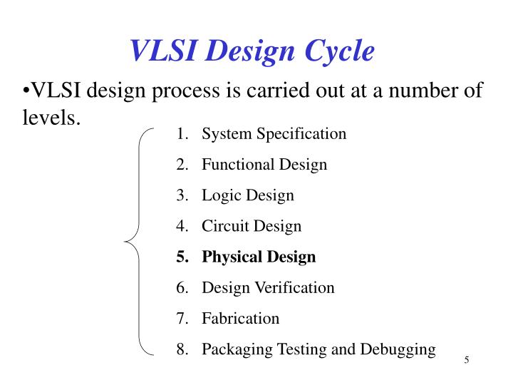 VLSI Design Cycle