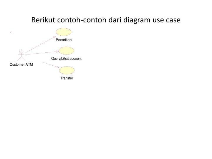 Berikut contoh-contoh dari diagram use case