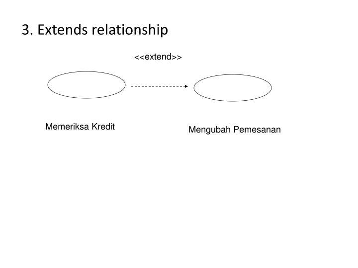 <<extend>>
