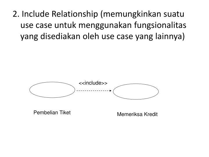 2. Include Relationship (memungkinkan suatu use case untuk menggunakan fungsionalitas yang disediakan oleh use case yang lainnya)