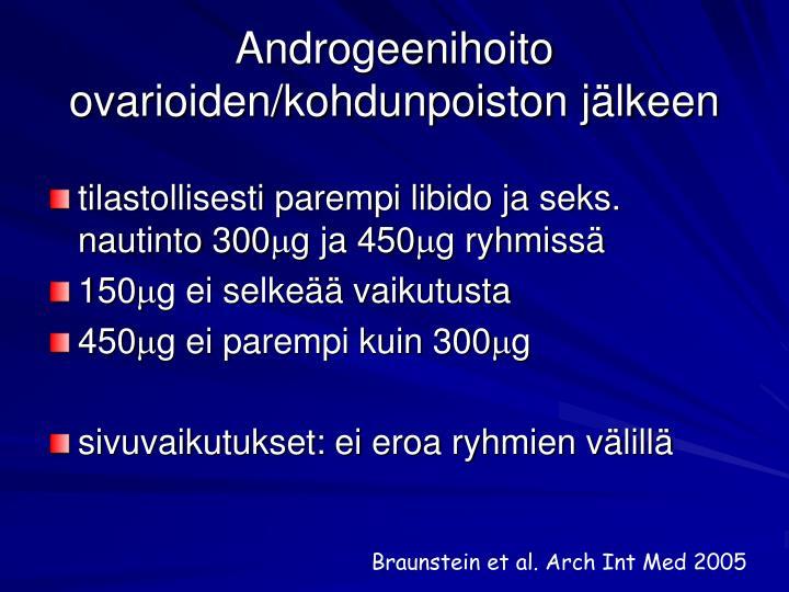 Androgeenihoito ovarioiden/kohdunpoiston jälkeen