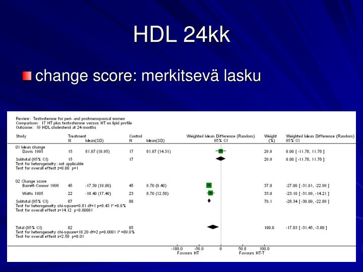 HDL 24kk