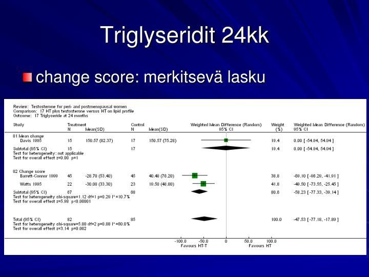 Triglyseridit 24kk